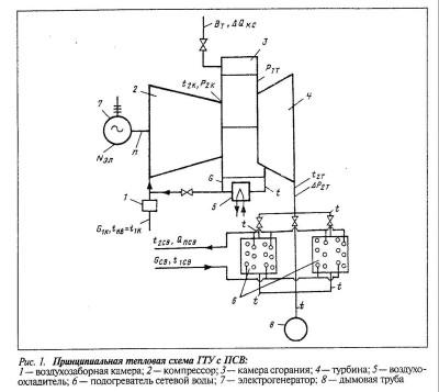 принципиальная схема ГТЭ-45