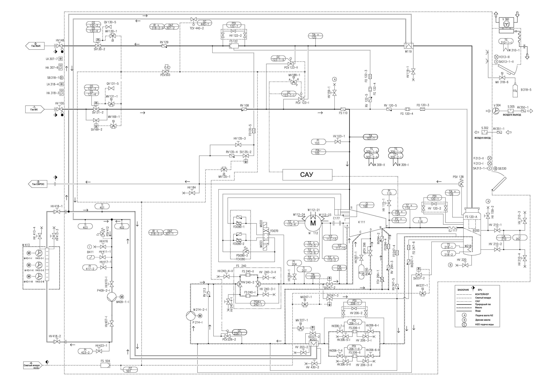 схема установки компрессорных агрегатов
