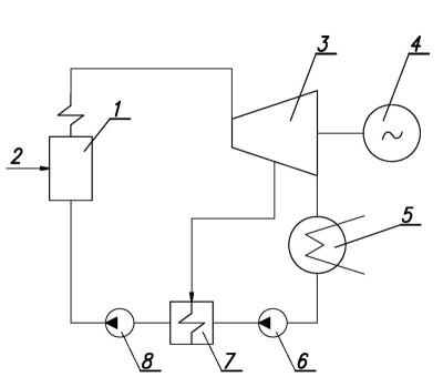 Принципиальная схема КЭС