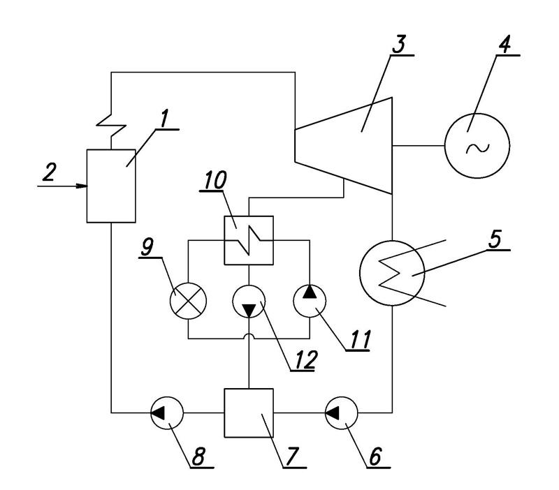 Принципиальная схема ТЭЦ с