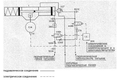 Гидравлическая схема привода
