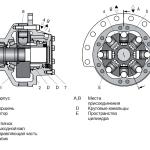 Валоповоротное устройство турбины