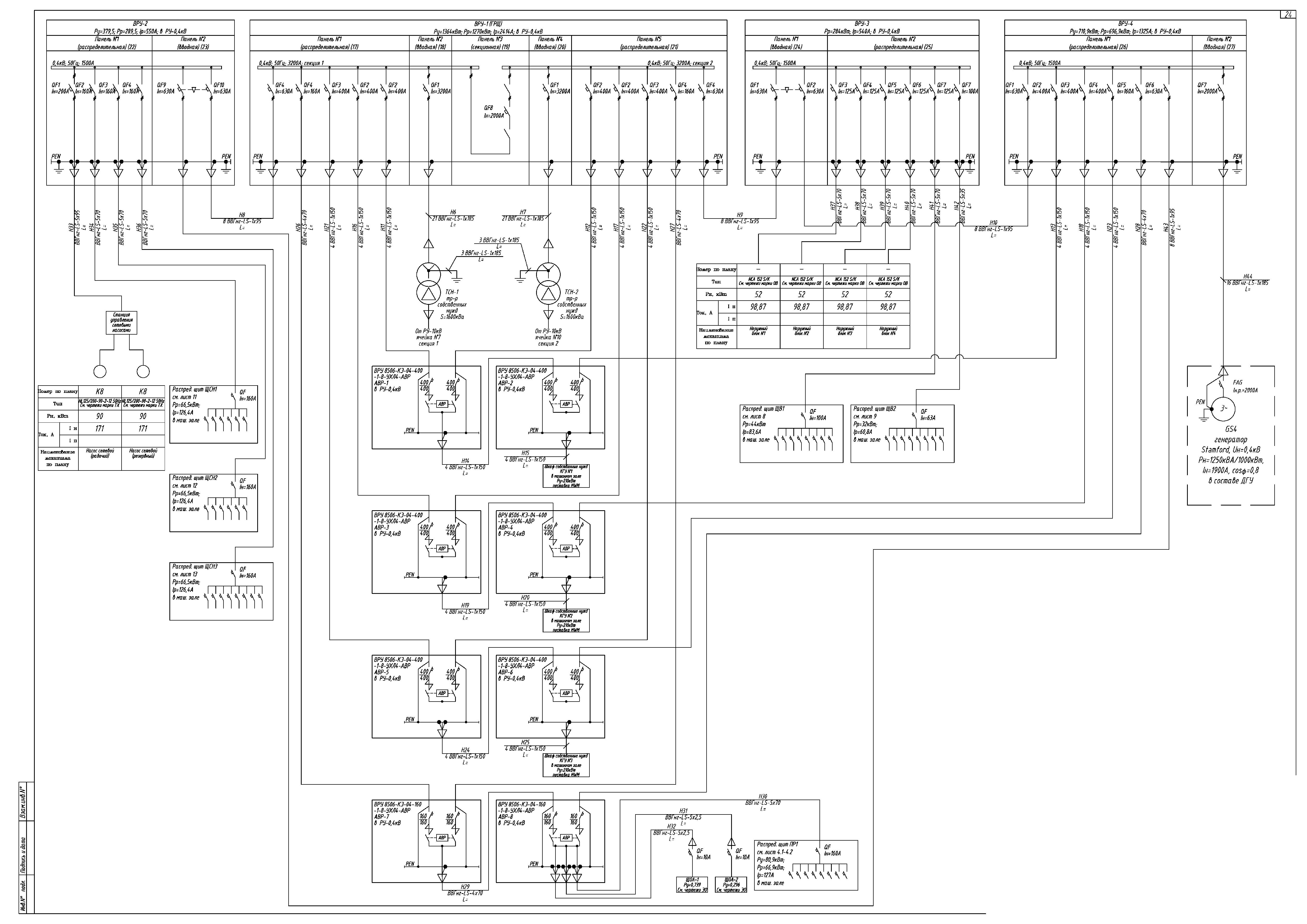 Дизайн интерьера ресторана - Мастерская