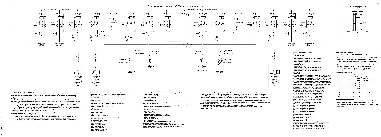 схема узлов учета тепловой энергии тэц