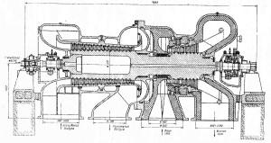 Продольный разрез ГТА-3