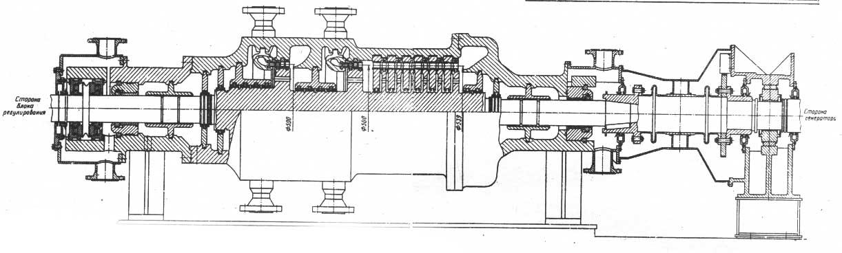 Продольный разрез ЭУ-2500-1