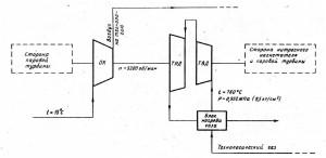 Тепловая-схема-КМА-2