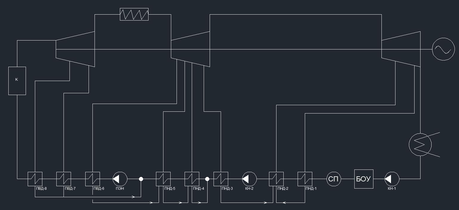 схема узел учета тепловой энергии с описанием