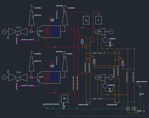 схема ПГУ-ТЭЦ с поперечными связями
