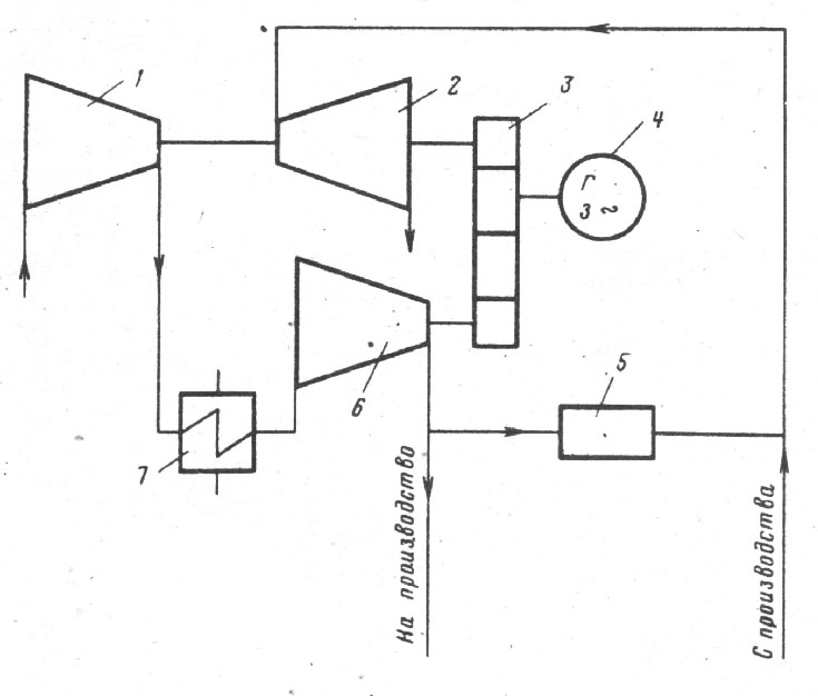тепловая схема ГТА-3