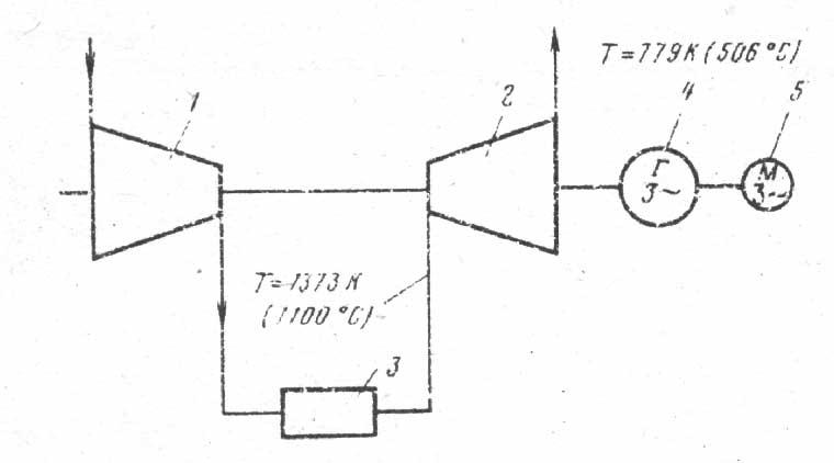 тепловая схема ГТЭ-150