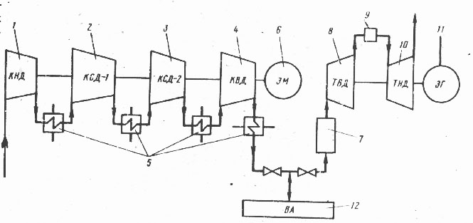 тепловая схема ГТЭ-350 ВА
