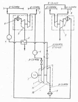 технологическая схема ЭУ-2500-1