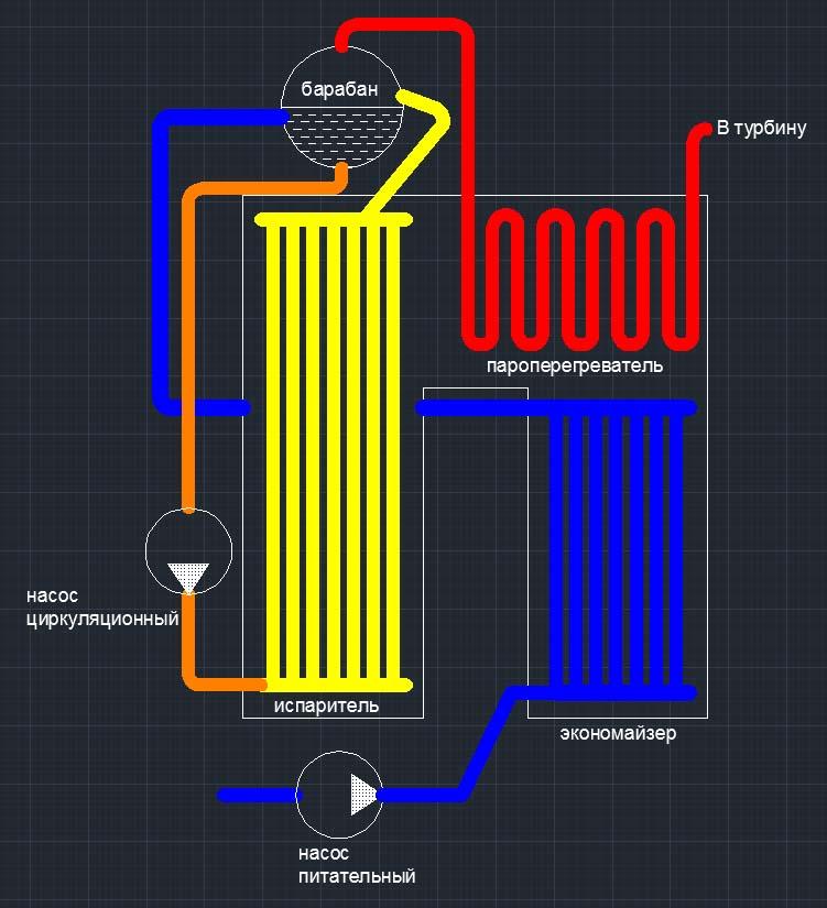 схема барабанного котла