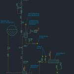 Непрерывная и периодическая продувка котла
