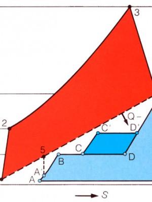 Т—S-диаграмма цикла ПГУ двух давлений