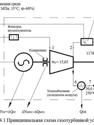 принципиальная схема ГТЭ-110