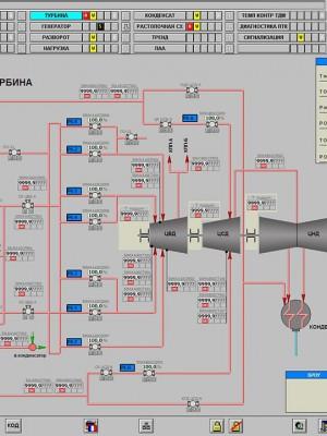 экран схема электростанции