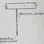 дренаж для трубопровода воды высокого давления