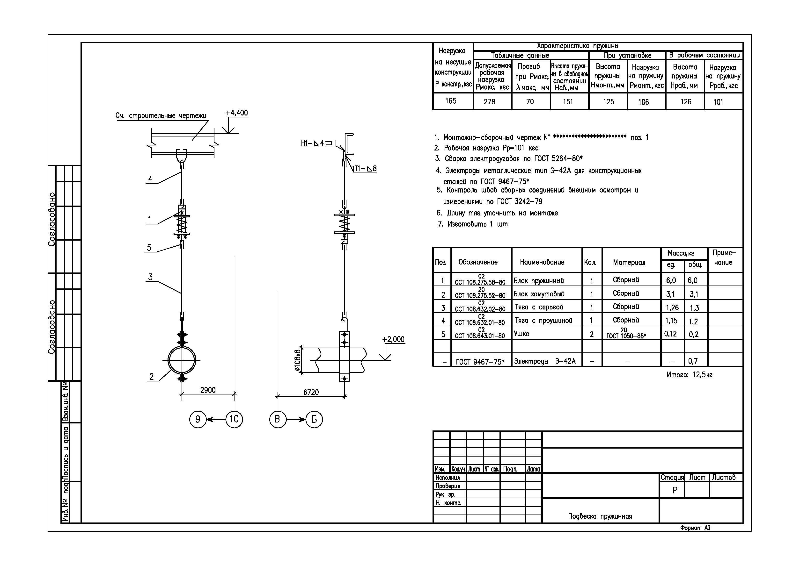 Отдел электрификации и электроснабжения - ИНСТИТУТ