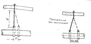 варианты размещения подвесок при больших и малых температурных смещениях трубопровода