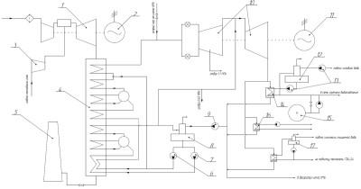 принципиальная схема ПГУ-400