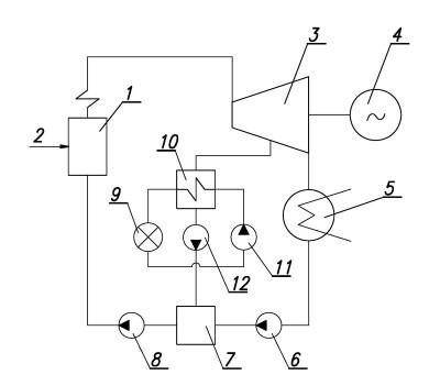 Принципиальная схема ТЭЦ с отопительной нагрузкой