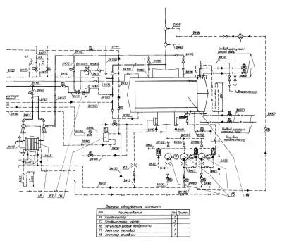 конденсационная система и эжекторы паровой турбины П-25-3,4/0,6