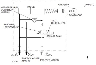 Гидравлическая схема привода БЗК