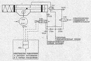 гидравлический привод схема