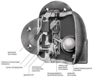 попловковый конденсатоотводчик