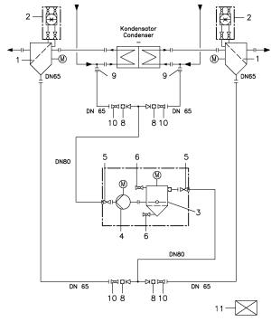 схема шарикоочистки конденсатора паровой турбины