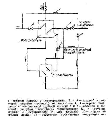 схема включения охладителя дренажа