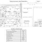 отопление вентиляция и тепловые сети ГТУ-ТЭЦ
