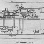 газотурбинная установка ГТЭ-30