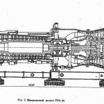 Газотурбинная установка ГТЭ-45