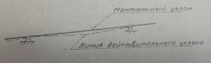 монтажный и действительный уклон трубопровода